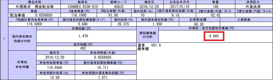 HDV配当金2016年10月