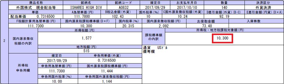 HDV配当金2017年10月