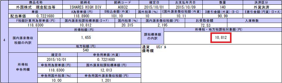 HDV配当金2015年10月