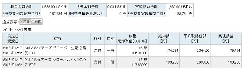 海外ETF売却