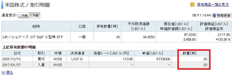 IJR購入日