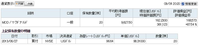 MCD購入日(円建て)