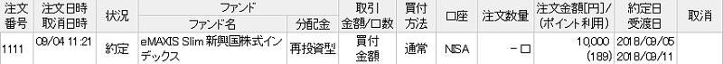 新興国株式購入履歴