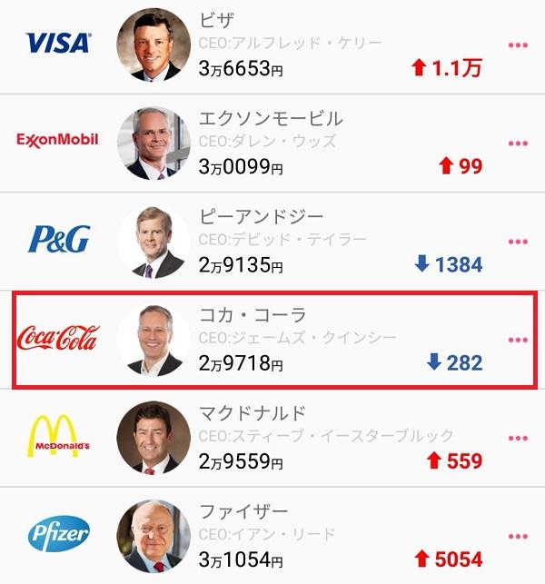コカ・コーラの購入後