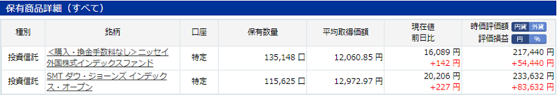 子供用株式(特定口座30万円)