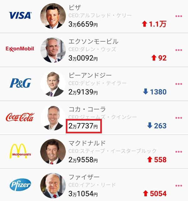 コカ・コーラ購入前