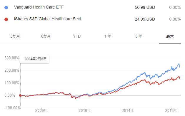 VHTとIXJの比較