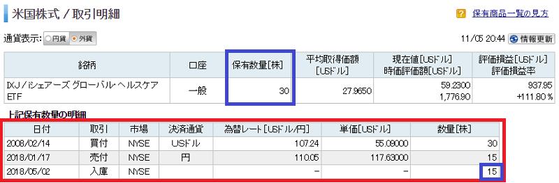 IXJ評価損益