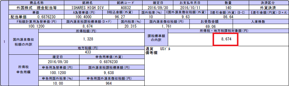 HDV配当金2016年10月8,674円