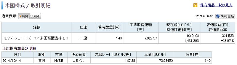 HDV購入日20141014