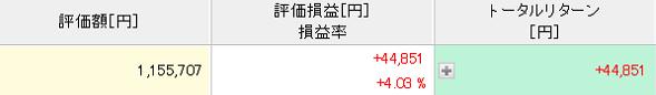 楽天VTI投信リターン20181204