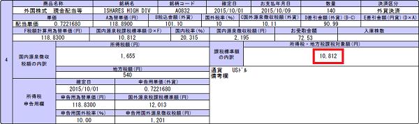 HDV配当金2015年10月10,812円
