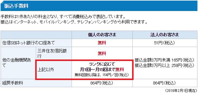 住信SBIネット銀行振込手数料