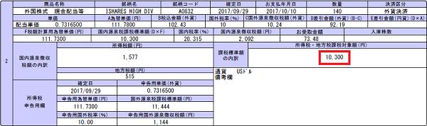 HDV配当金2017年10月10,300円