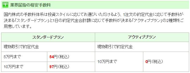 SBI日本個別株の手数料