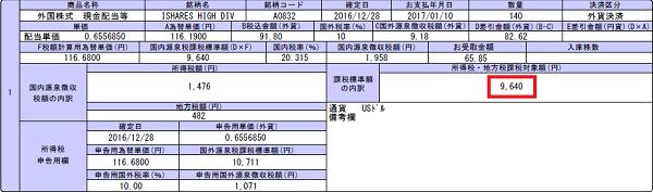 HDV配当金2017年1月9,640円