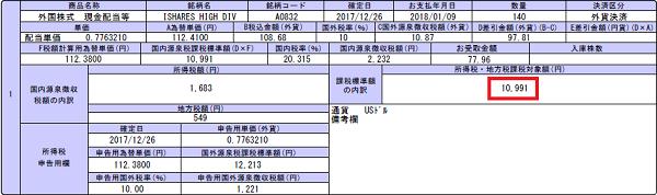 HDV配当金2018年1月10,991円