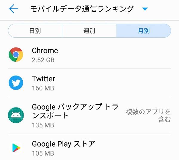 良く使うアプリ