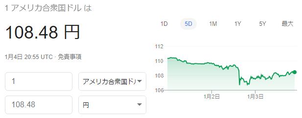 直近5日間のドル円チャート