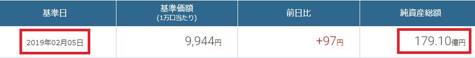楽天VT純資産額2019年2月5日時点