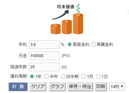 15万円を20年で倍にする複利計算