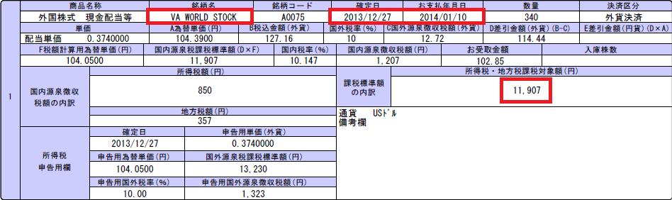 VT配当金2014年1月10日受け取り分