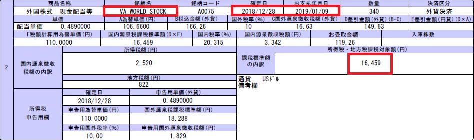 VT配当金2019年1月9日受け取り分