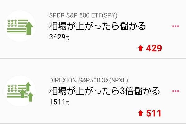 SPXLとSPYのポテトポートフォリオ