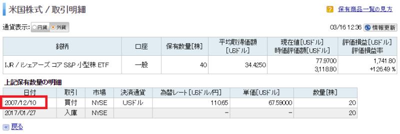 IJRの買付日