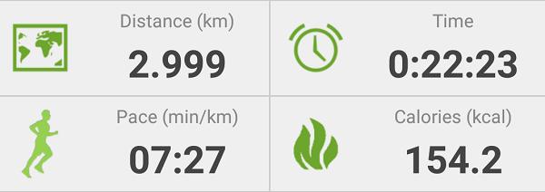 ジョギングの速度と時間