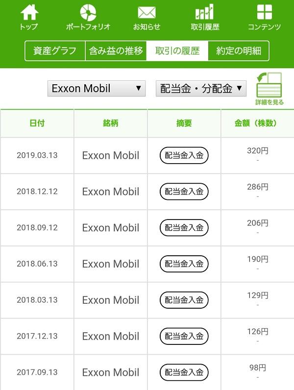 XOM配当金履歴