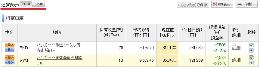 VYMとBND円換算