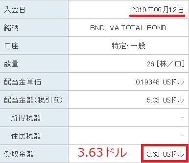 BND分配金20190612