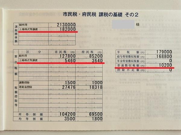 2018年度分の住民税普通徴収