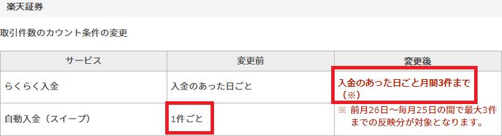 ハッピープログラム改悪20190616