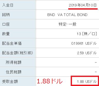 BND分配金20190410