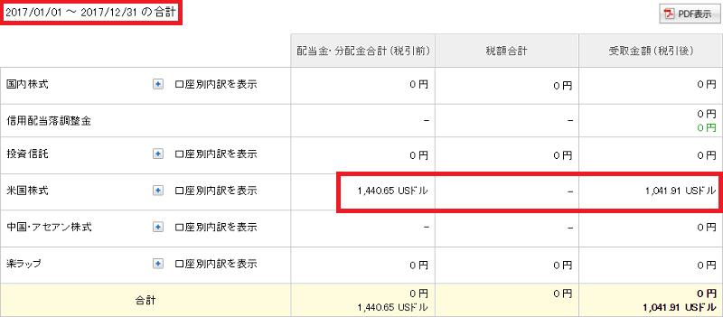 2017年の海外ETF分配金