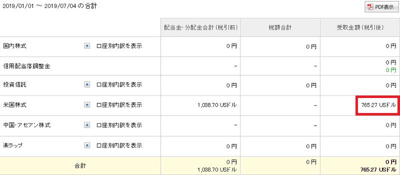 海外ETF分配金2019年1月から6月分