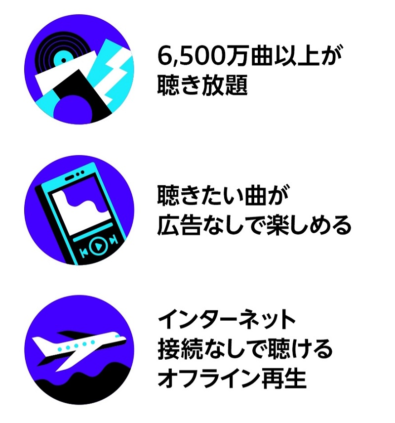 MusicUnlimitedの良さ