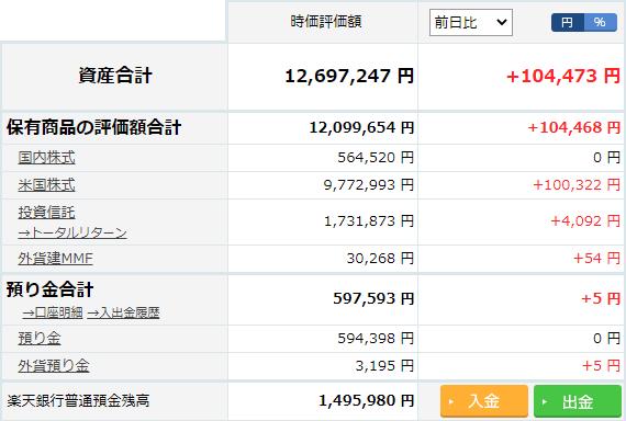 楽天証券の資産状況20200926