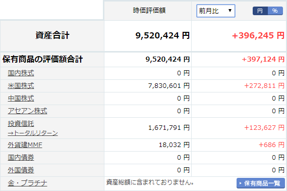 楽天証券資産状況20190921
