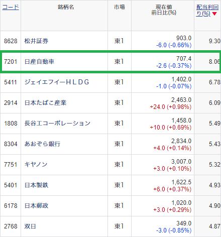 日経225の負け犬20191111