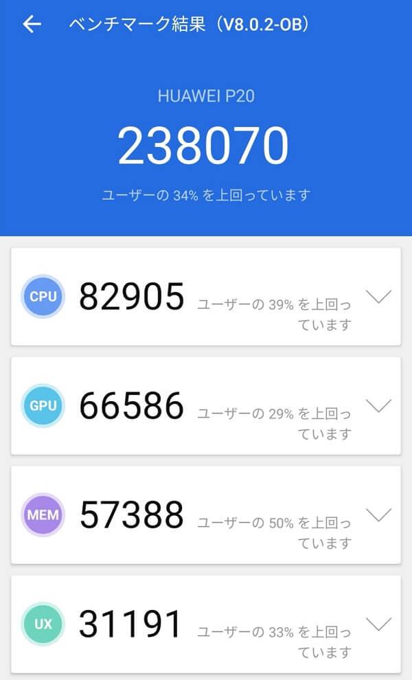 Huawei P20のAntutuスコアV8
