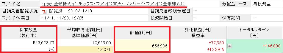 楽天VTI保有残額20191121