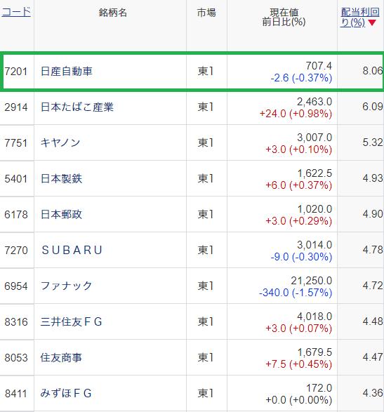 TOPIX100負け犬20191111