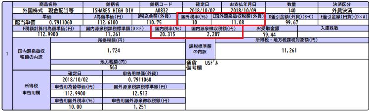 HDV配当金明細書20181002