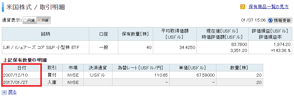 IJRの購入履歴