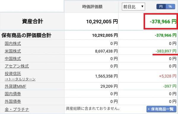 一晩で38万円溶けた20200205