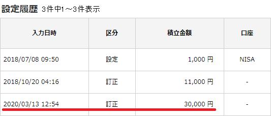 ジュニアNISAの積立をコロナショックに合わせて3万円に増加