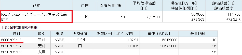 KXI購入日